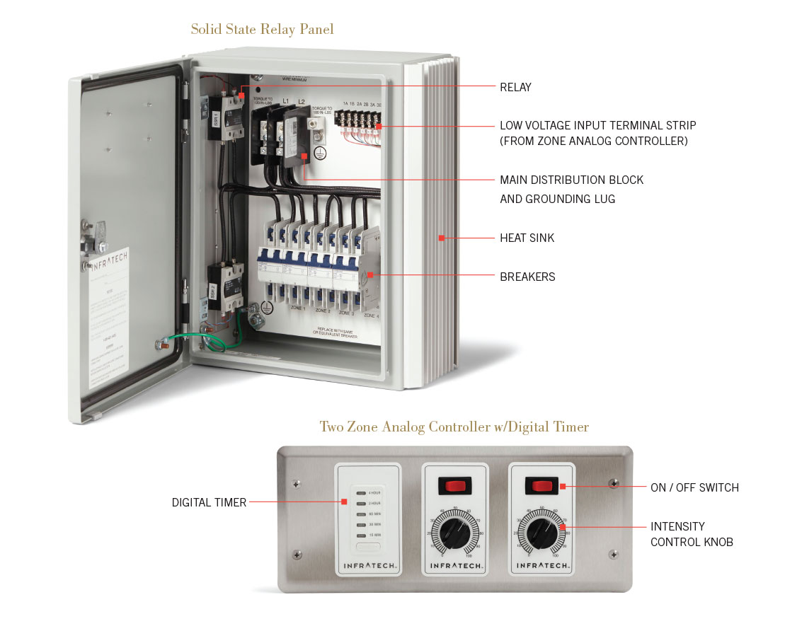 Reference Manual Infratech Official Site 50 Series Control Panel Wiring Diagram And Controller